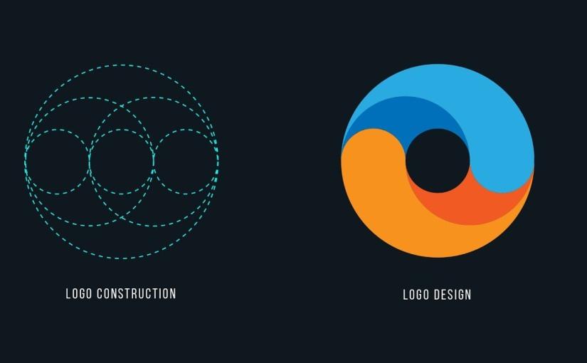 Tầm quan trọng của thiết kế logo trong kinhdoanh